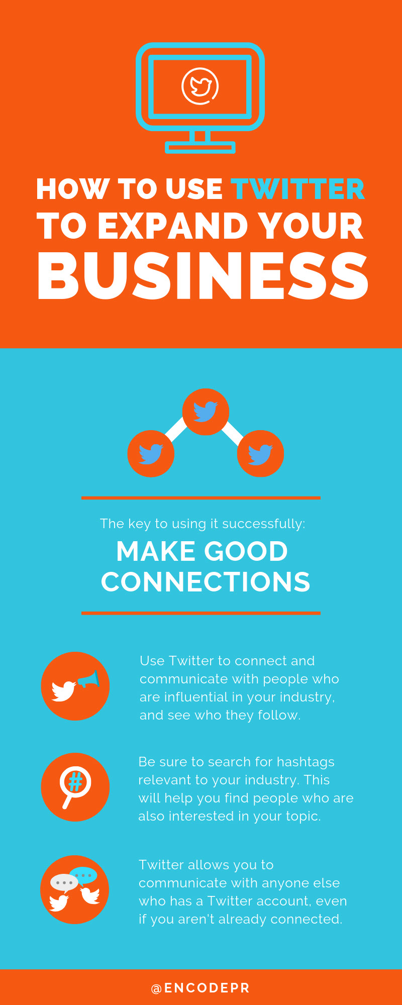 How To Use Twitter To Build Your Business - Infographic